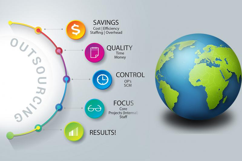 virtual bank accounts for IT outsourcing